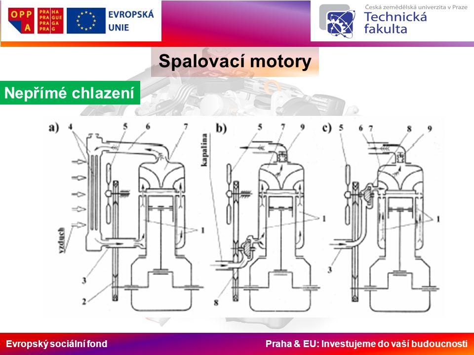 Evropský sociální fond Praha & EU: Investujeme do vaší budoucnosti Spalovací motory Nepřímé chlazení