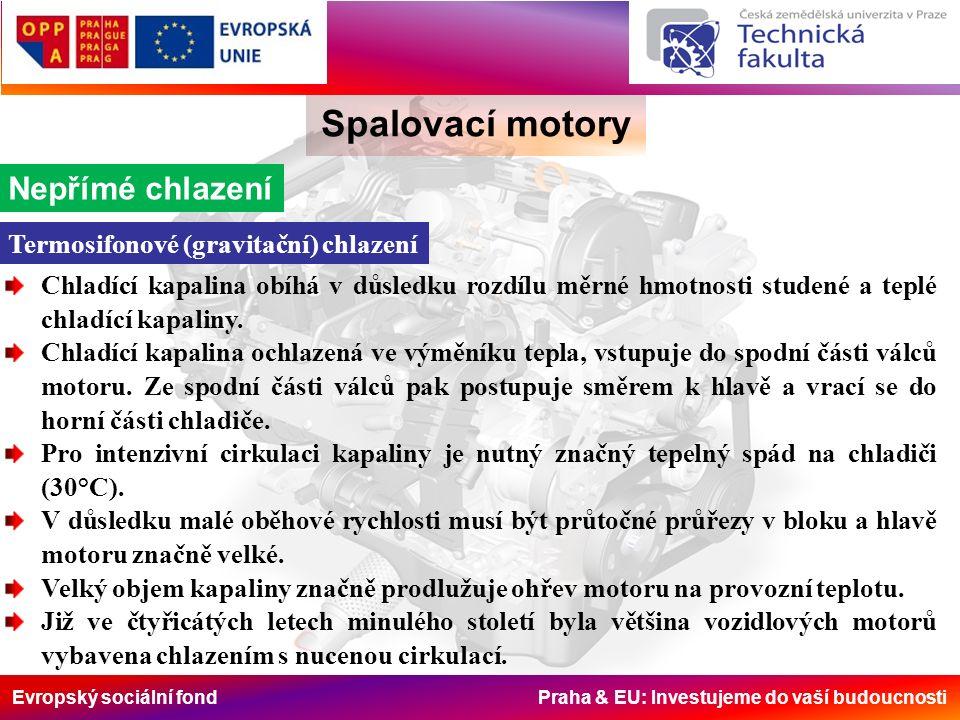 Evropský sociální fond Praha & EU: Investujeme do vaší budoucnosti Spalovací motory Nepřímé chlazení Termosifonové (gravitační) chlazení Chladící kapalina obíhá v důsledku rozdílu měrné hmotnosti studené a teplé chladící kapaliny.