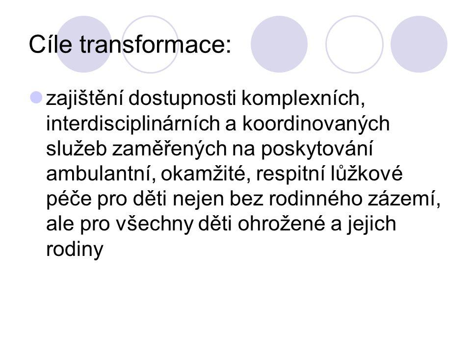 Cíle transformace: zajištění dostupnosti komplexních, interdisciplinárních a koordinovaných služeb zaměřených na poskytování ambulantní, okamžité, res