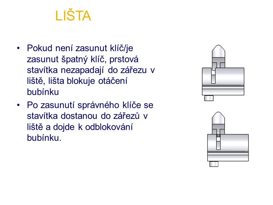Pokud není zasunut klíč/je zasunut špatný klíč, prstová stavítka nezapadají do zářezu v liště, lišta blokuje otáčení bubínku Po zasunutí správného klíče se stavítka dostanou do zářezů v liště a dojde k odblokování bubínku.