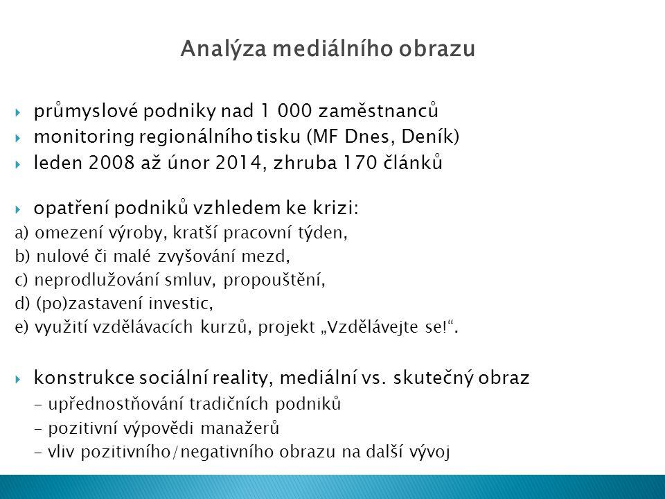  průmyslové podniky nad 1 000 zaměstnanců  monitoring regionálního tisku (MF Dnes, Deník)  leden 2008 až únor 2014, zhruba 170 článků  opatření po
