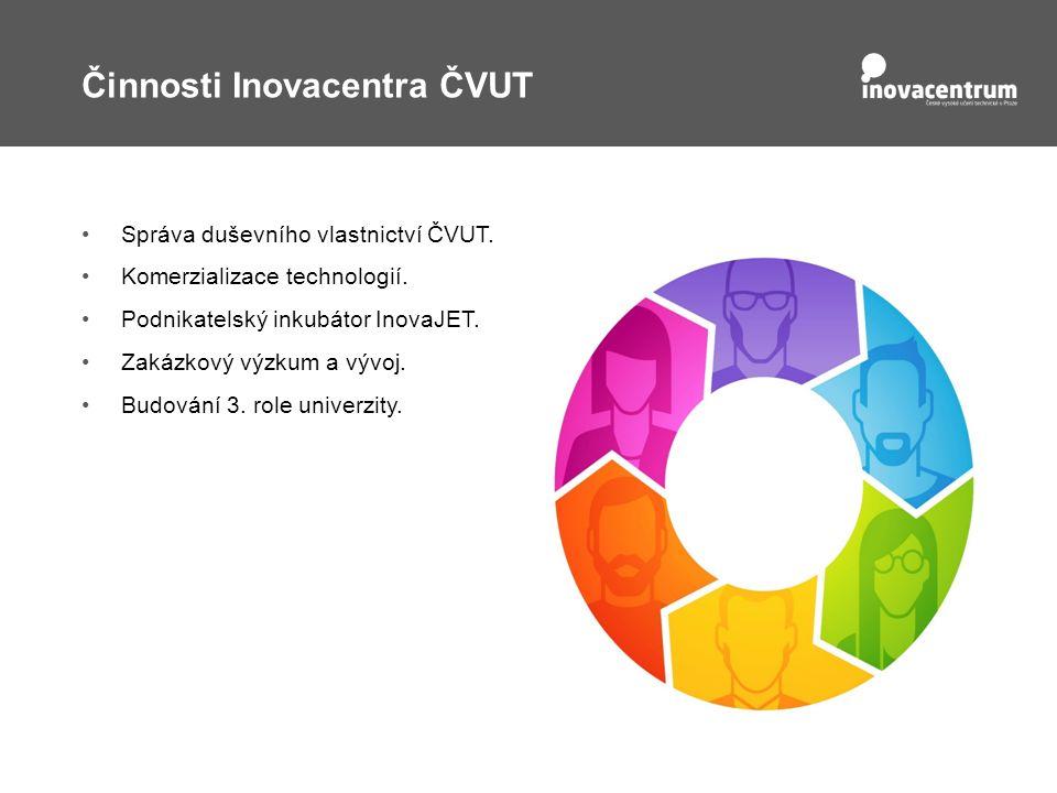Činnosti Inovacentra ČVUT Správa duševního vlastnictví ČVUT.