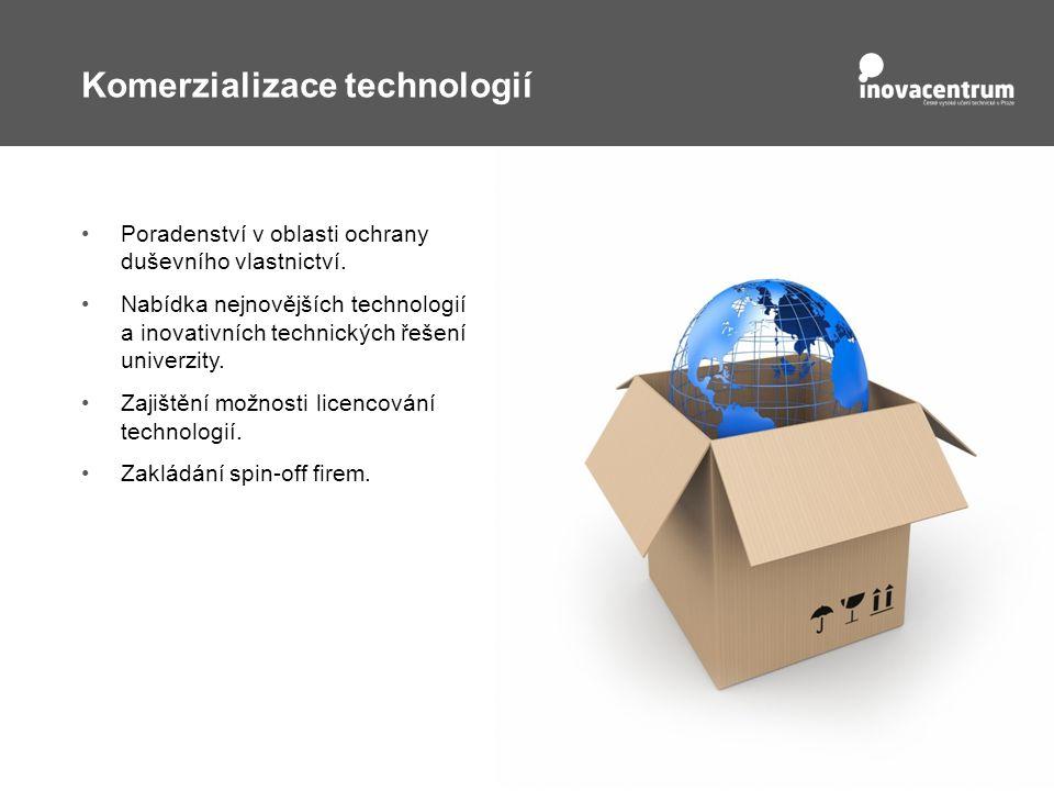 Komerzializace technologií Poradenství v oblasti ochrany duševního vlastnictví.
