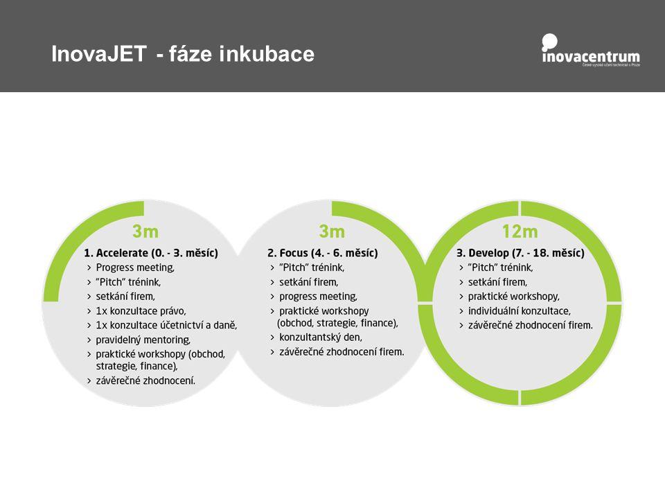 InovaJET - fáze inkubace