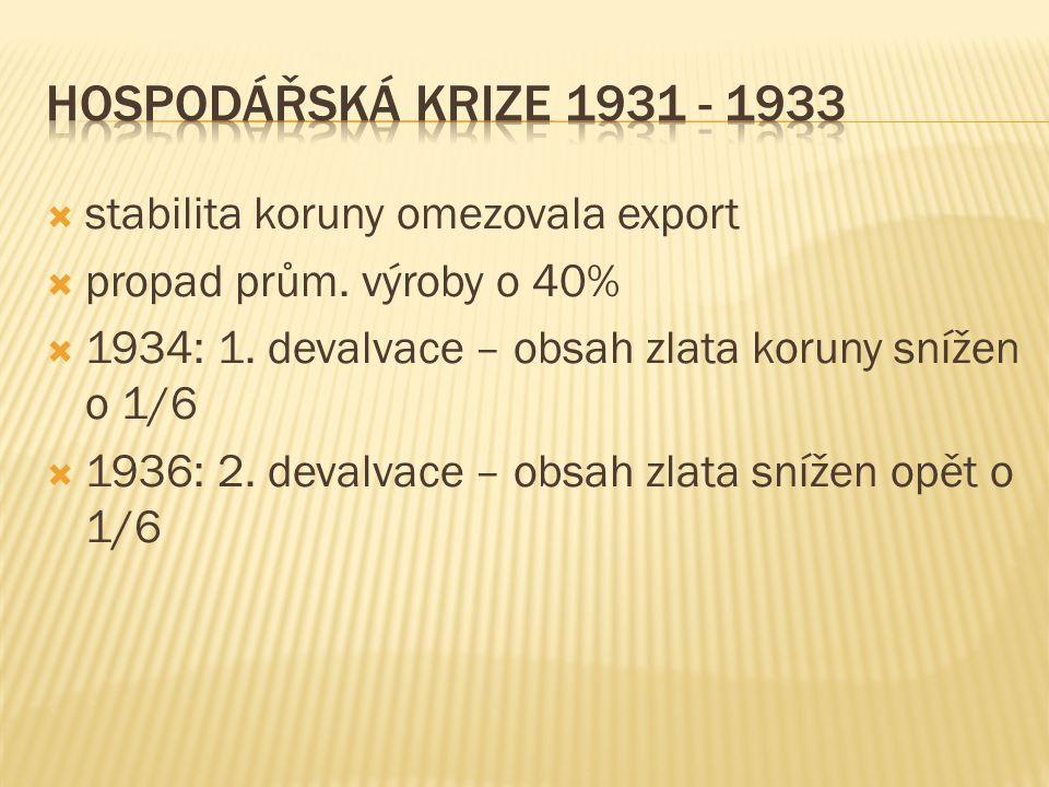  stabilita koruny omezovala export  propad prům.