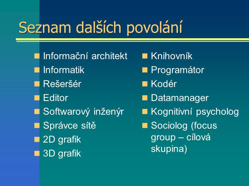 Seznam dalších povolání Informační architekt Informatik Rešeršér Editor Softwarový inženýr Správce sítě 2D grafik 3D grafik Knihovník Programátor Kodér Datamanager Kognitivní psycholog Sociolog (focus group – cílová skupina)