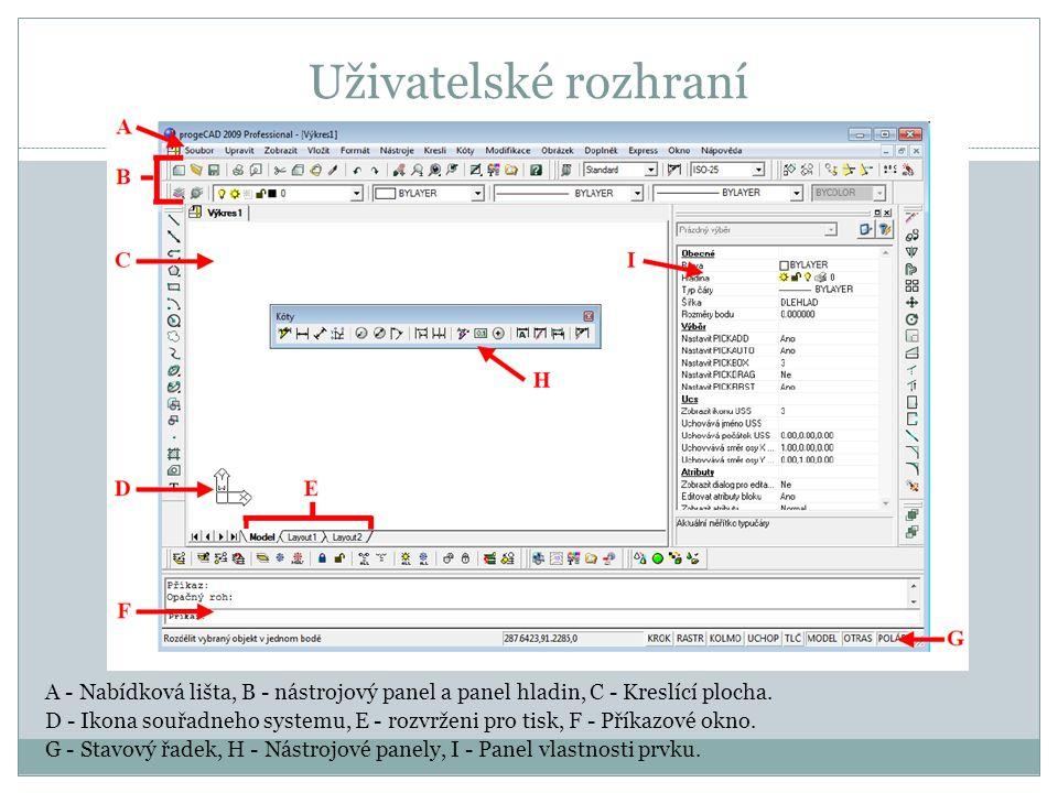 Uživatelské rozhraní A - Nabídková lišta, B - nástrojový panel a panel hladin, C - Kreslící plocha.