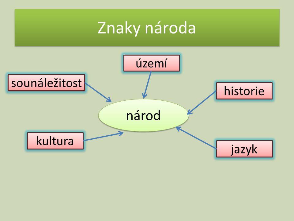 Znaky národa národ území kultura sounáležitost jazyk historie