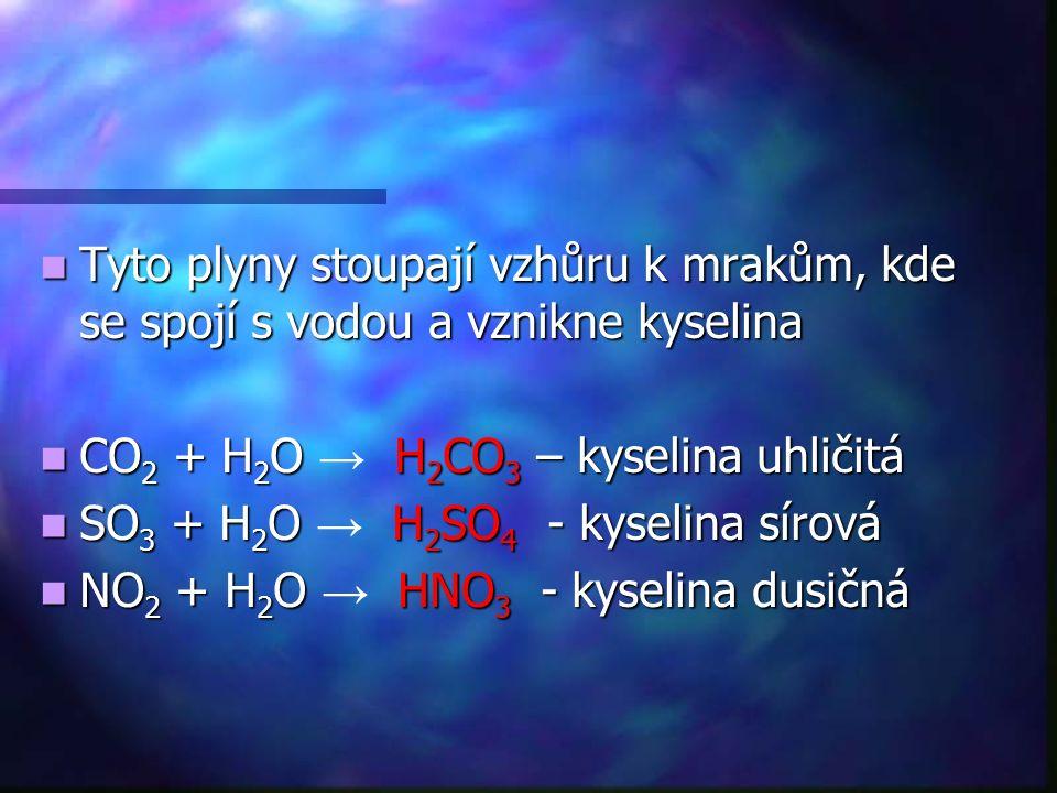 Tyto plyny stoupají vzhůru k mrakům, kde se spojí s vodou a vznikne kyselina Tyto plyny stoupají vzhůru k mrakům, kde se spojí s vodou a vznikne kyselina CO 2 + H 2 O H 2 CO 3 – kyselina uhličitá CO 2 + H 2 O → H 2 CO 3 – kyselina uhličitá SO 3 + H 2 O H 2 SO 4 - kyselina sírová SO 3 + H 2 O → H 2 SO 4 - kyselina sírová NO 2 + H 2 O HNO 3 - kyselina dusičná NO 2 + H 2 O → HNO 3 - kyselina dusičná
