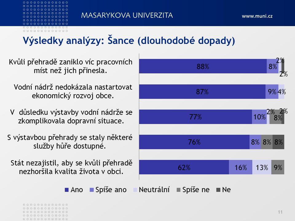 Výsledky analýzy: Šance (dlouhodobé dopady) 11