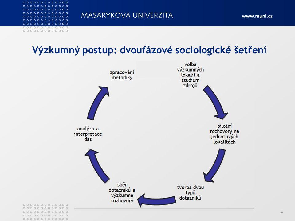 Výzkumný postup: dvoufázové sociologické šetření 4