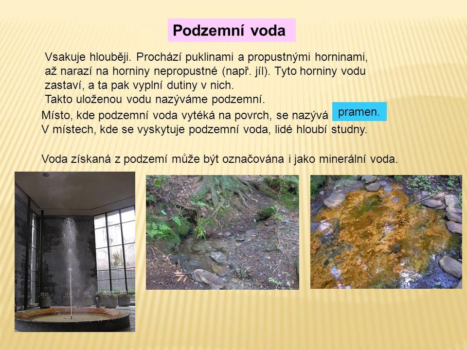 Podzemní voda Vsakuje hlouběji. Prochází puklinami a propustnými horninami, až narazí na horniny nepropustné (např. jíl). Tyto horniny vodu zastaví, a