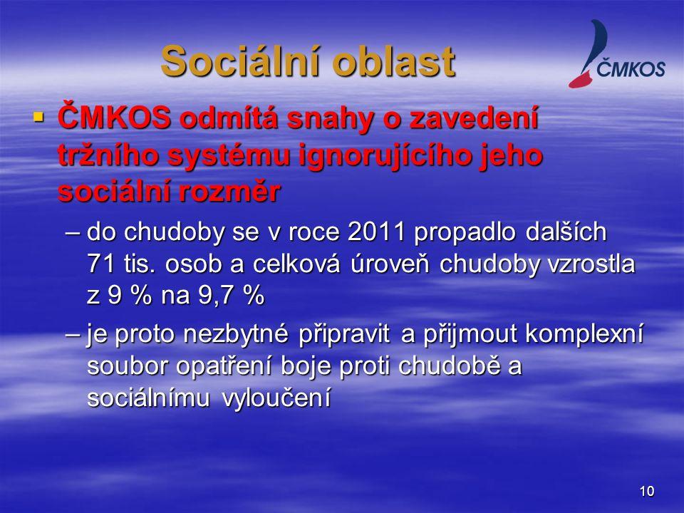 10 Sociální oblast  ČMKOS odmítá snahy o zavedení tržního systému ignorujícího jeho sociální rozměr –do chudoby se v roce 2011 propadlo dalších 71 tis.