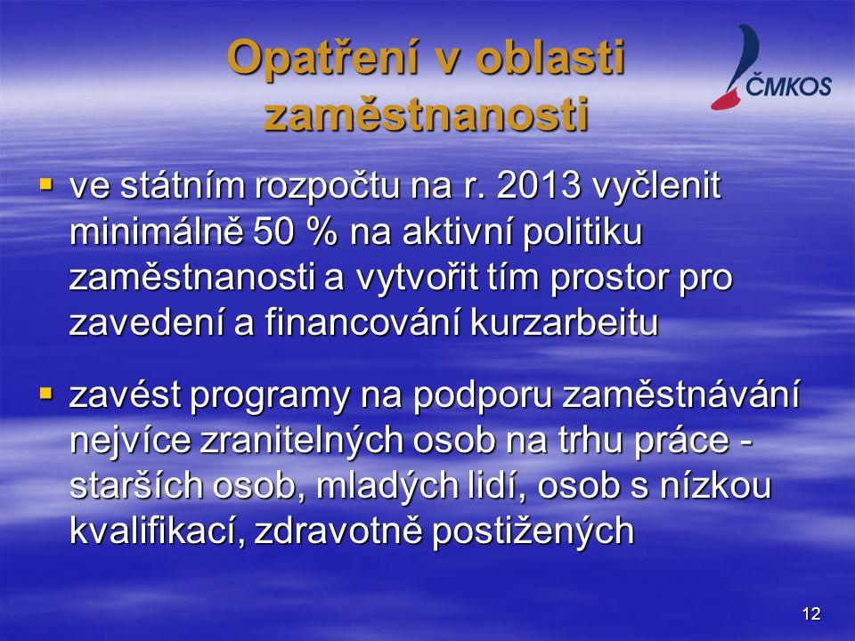 12 Opatření v oblasti zaměstnanosti  ve státním rozpočtu na r.
