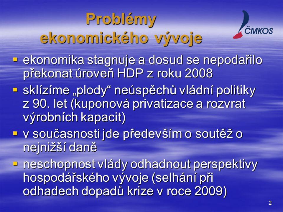HDP České republiky ve s.c.2008-2011 (2008 = 100) HDP České republiky ve s.c.