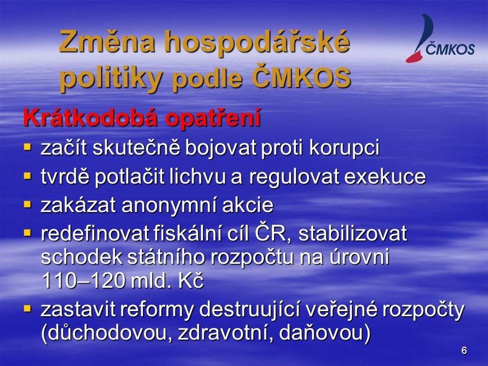 6 Krátkodobá opatření  začít skutečně bojovat proti korupci  tvrdě potlačit lichvu a regulovat exekuce  zakázat anonymní akcie  redefinovat fiskální cíl ČR, stabilizovat schodek státního rozpočtu na úrovni 110–120 mld.