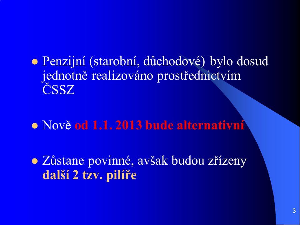 3 Penzijní (starobní, důchodové) bylo dosud jednotně realizováno prostřednictvím ČSSZ Nově od 1.1.