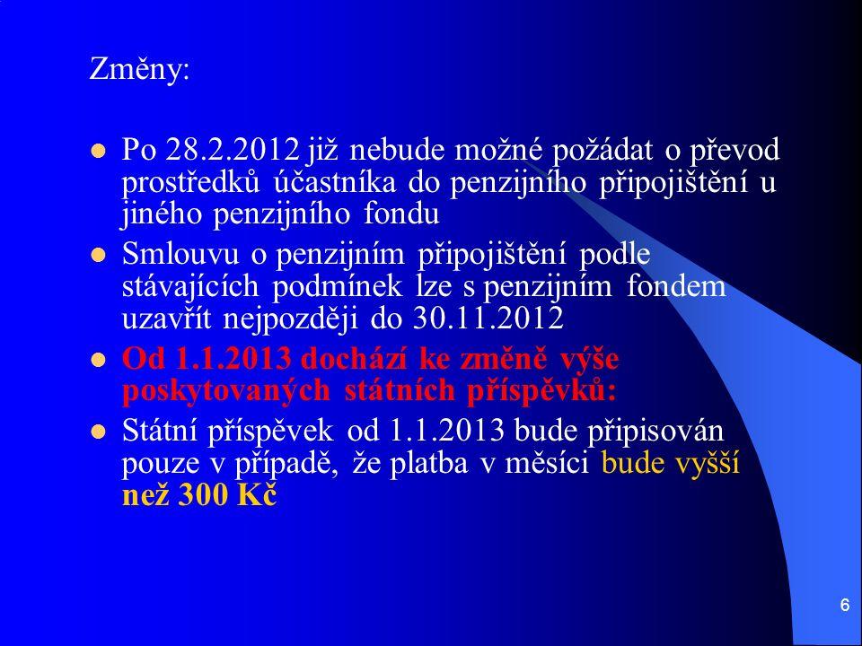 6 Změny: Po 28.2.2012 již nebude možné požádat o převod prostředků účastníka do penzijního připojištění u jiného penzijního fondu Smlouvu o penzijním připojištění podle stávajících podmínek lze s penzijním fondem uzavřít nejpozději do 30.11.2012 Od 1.1.2013 dochází ke změně výše poskytovaných státních příspěvků: Státní příspěvek od 1.1.2013 bude připisován pouze v případě, že platba v měsíci bude vyšší než 300 Kč