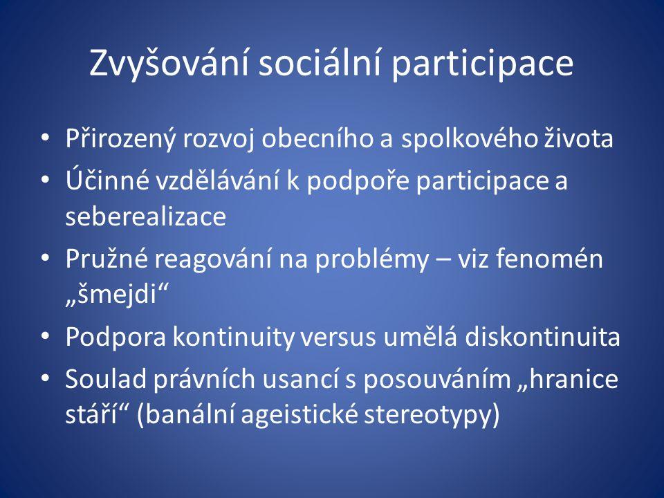 Zvyšování sociální participace Přirozený rozvoj obecního a spolkového života Účinné vzdělávání k podpoře participace a seberealizace Pružné reagování