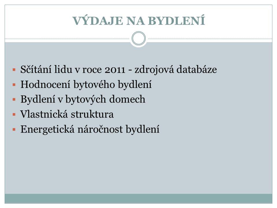 VÝDAJE NA BYDLENÍ  Sčítání lidu v roce 2011 - zdrojová databáze  Hodnocení bytového bydlení  Bydlení v bytových domech  Vlastnická struktura  Ene