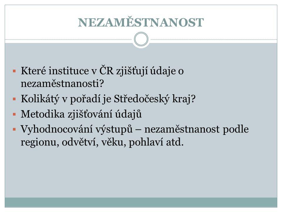 NEZAMĚSTNANOST  Které instituce v ČR zjišťují údaje o nezaměstnanosti?  Kolikátý v pořadí je Středočeský kraj?  Metodika zjišťování údajů  Vyhodno