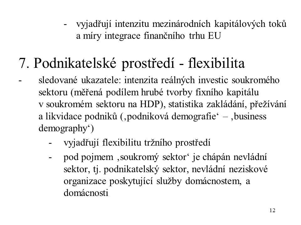 12 -vyjadřují intenzitu mezinárodních kapitálových toků a míry integrace finančního trhu EU 7.
