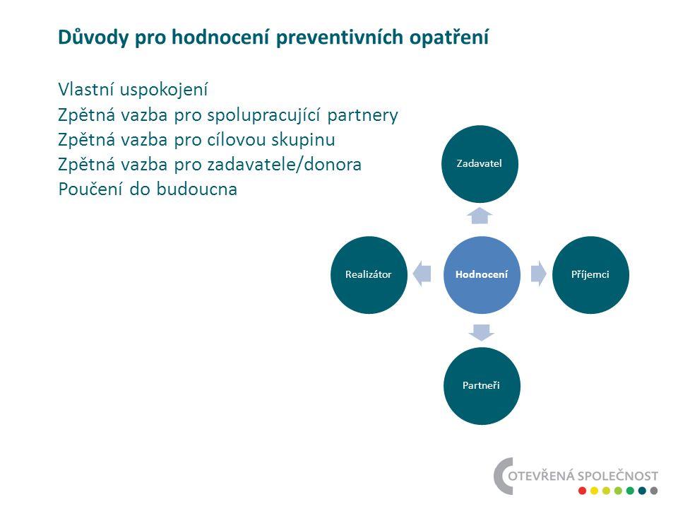 Vlastní uspokojení Zpětná vazba pro spolupracující partnery Zpětná vazba pro cílovou skupinu Zpětná vazba pro zadavatele/donora Poučení do budoucna Důvody pro hodnocení preventivních opatření HodnoceníZadavatelPříjemciPartneřiRealizátor