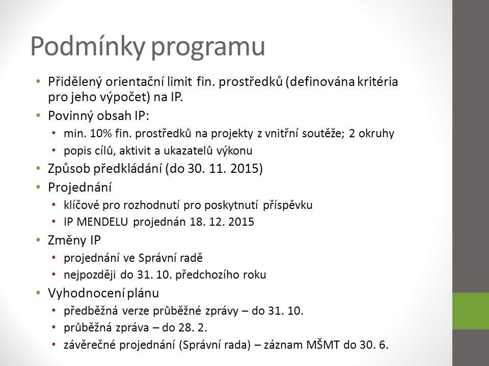 Institucionální plán MENDELU (1) - interní předpisy Rozhodnutí rektora č.