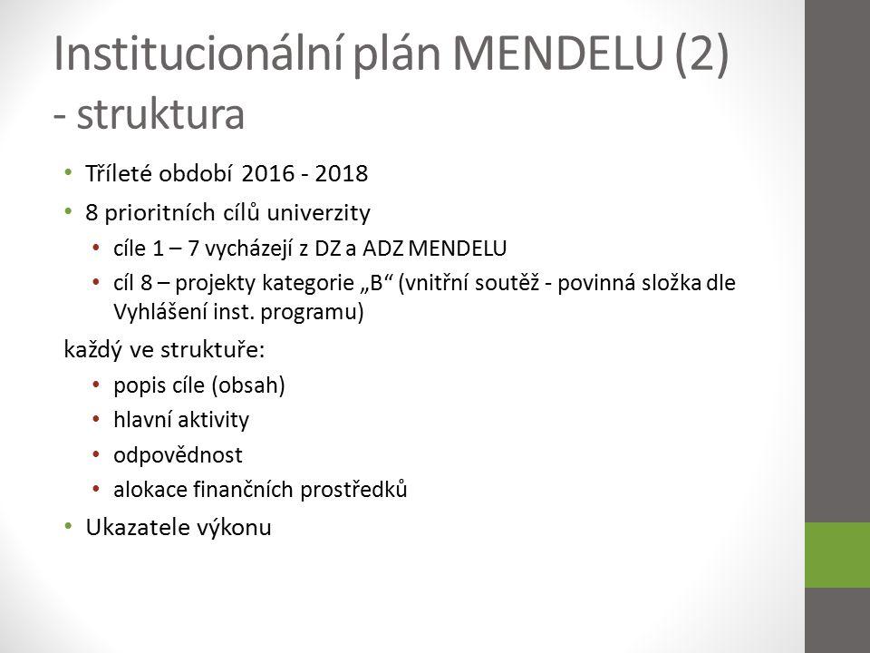Institucionální plán MENDELU (3) – ukazatele výkonu Povinnost doložit míru dosahování stanovených cílů.