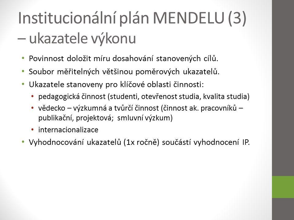 Realizace projektů IP MENDELU IP MENDELU oficiálně schválen až po projednání s MŠMT ČR (18.