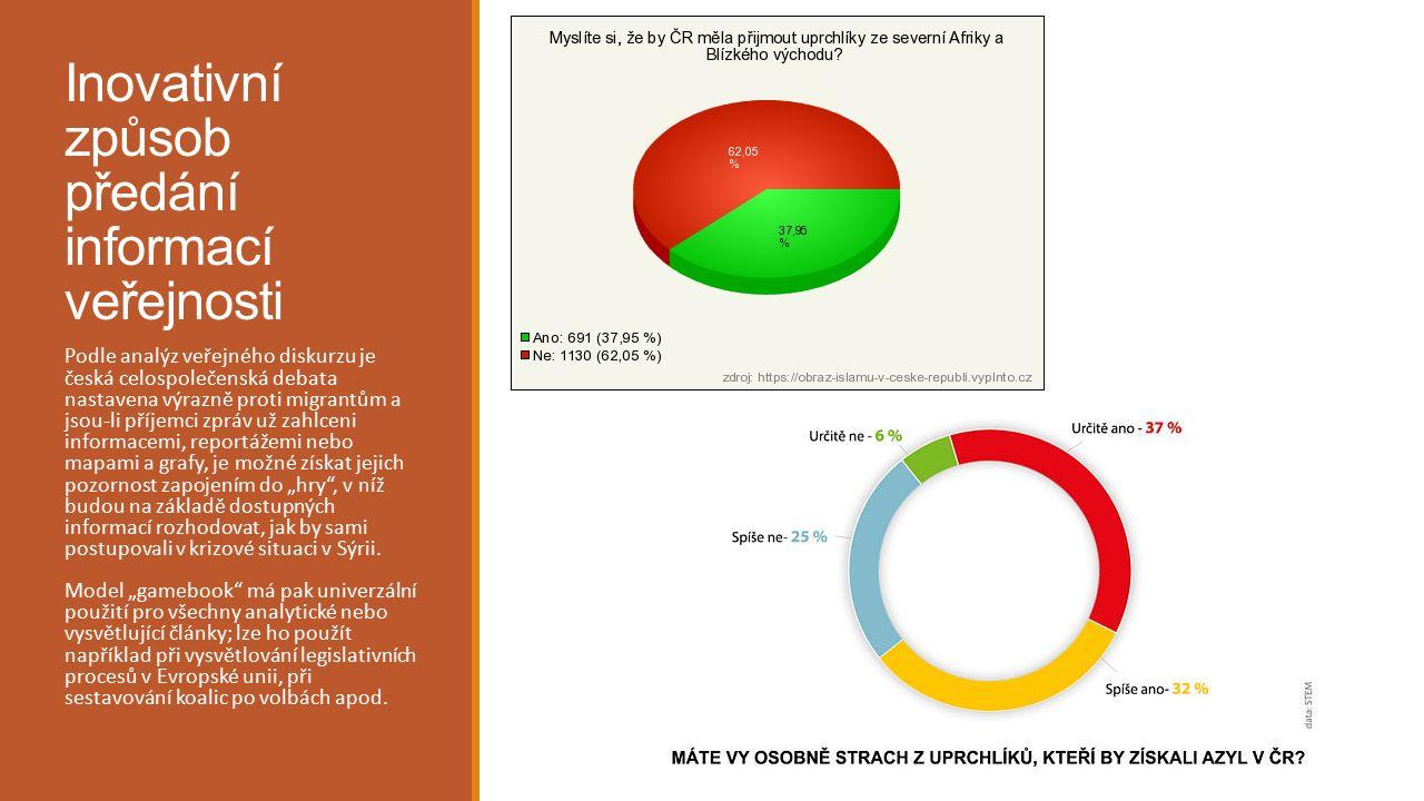 """Inovativní způsob předání informací veřejnosti Podle analýz veřejného diskurzu je česká celospolečenská debata nastavena výrazně proti migrantům a jsou-li příjemci zpráv už zahlceni informacemi, reportážemi nebo mapami a grafy, je možné získat jejich pozornost zapojením do """"hry , v níž budou na základě dostupných informací rozhodovat, jak by sami postupovali v krizové situaci v Sýrii."""