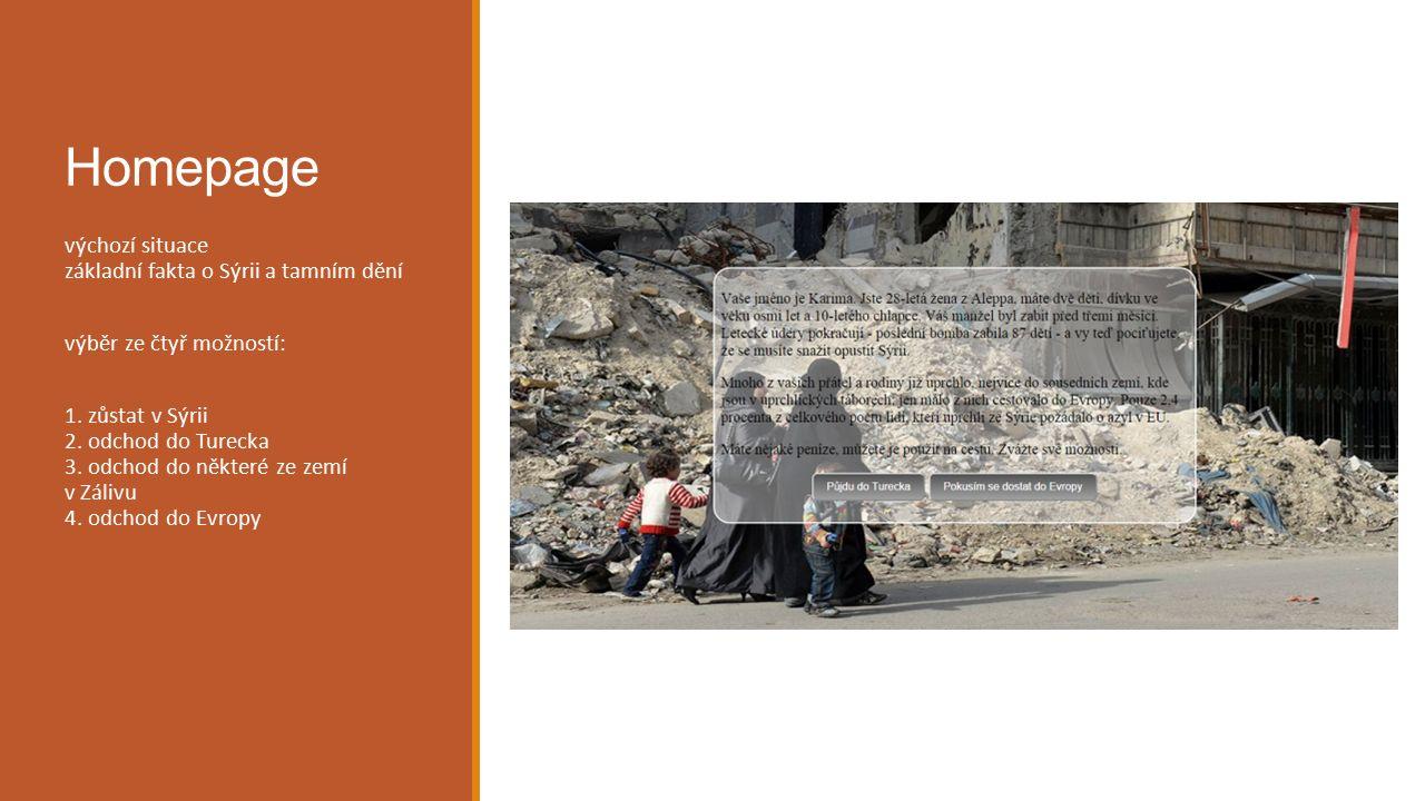Homepage výchozí situace základní fakta o Sýrii a tamním dění výběr ze čtyř možností: 1.