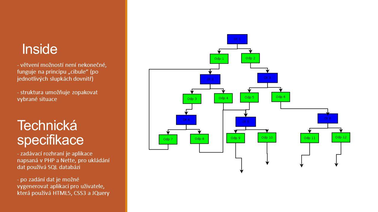 """Technická specifikace - větvení možností není nekonečné, funguje na principu """"cibule (po jednotlivých slupkách dovnitř) - struktura umožňuje zopakovat vybrané situace Inside - zadávací rozhraní je aplikace napsaná v PHP a Nette, pro ukládání dat používá SQL databázi - po zadání dat je možné vygenerovat aplikaci pro uživatele, která používá HTML5, CSS3 a JQuery"""