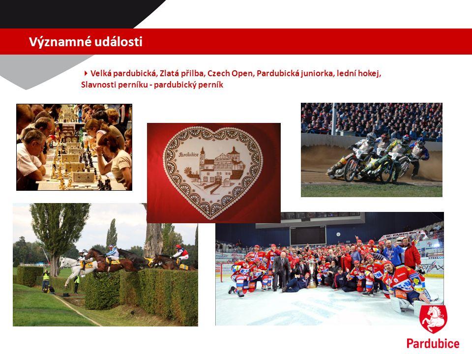 Významné události  Velká pardubická, Zlatá přilba, Czech Open, Pardubická juniorka, lední hokej, Slavnosti perníku - pardubický perník