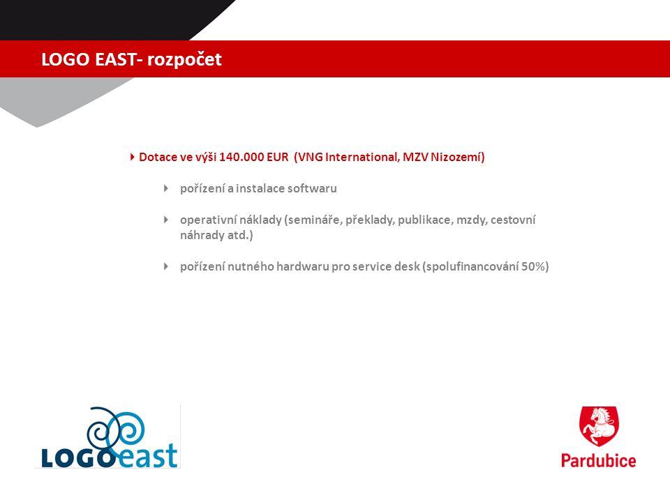 LOGO EAST- rozpočet  Dotace ve výši 140.000 EUR (VNG International, MZV Nizozemí)  pořízení a instalace softwaru  operativní náklady (semináře, překlady, publikace, mzdy, cestovní náhrady atd.)  pořízení nutného hardwaru pro service desk (spolufinancování 50%)