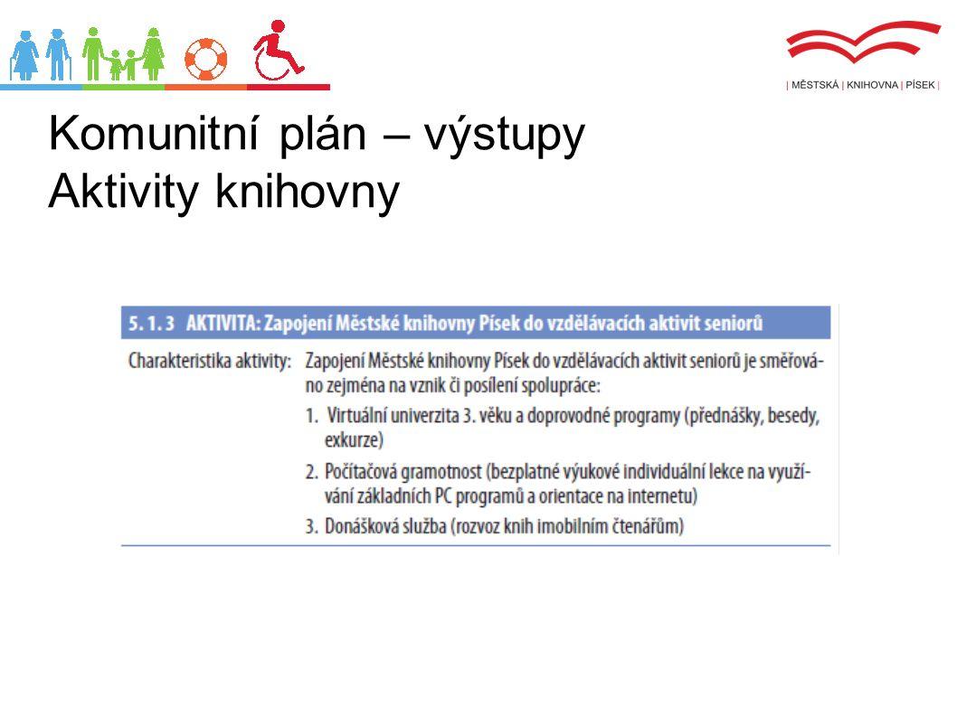 Komunitní plán – výstupy Aktivity knihovny