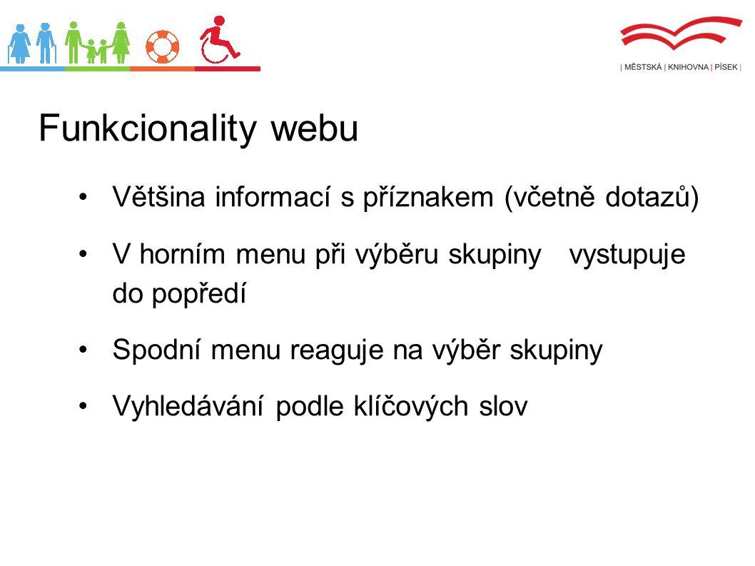 Funkcionality webu Většina informací s příznakem (včetně dotazů) V horním menu při výběru skupiny vystupuje do popředí Spodní menu reaguje na výběr skupiny Vyhledávání podle klíčových slov