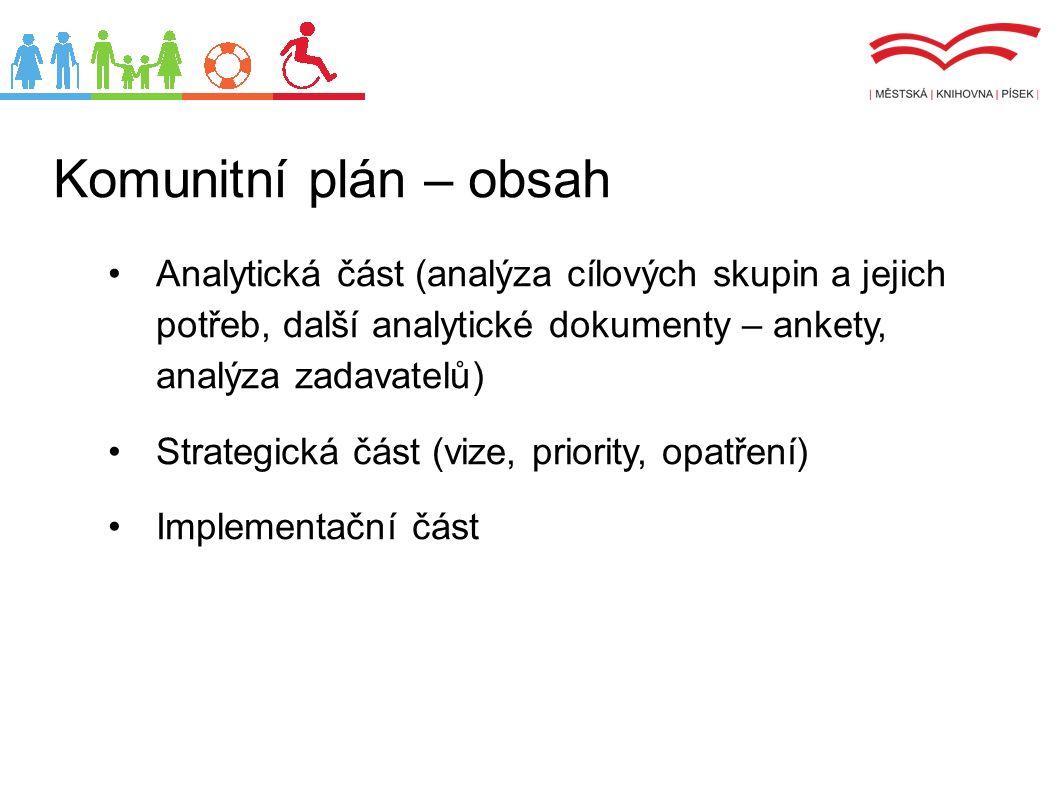Komunitní plán – obsah Analytická část (analýza cílových skupin a jejich potřeb, další analytické dokumenty – ankety, analýza zadavatelů) Strategická část (vize, priority, opatření) Implementační část