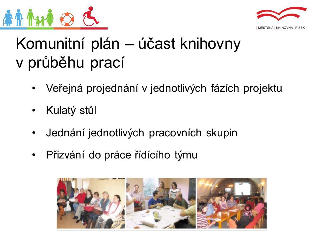 Komunitní plán – účast knihovny v průběhu prací Veřejná projednání v jednotlivých fázích projektu Kulatý stůl Jednání jednotlivých pracovních skupin Přizvání do práce řídícího týmu