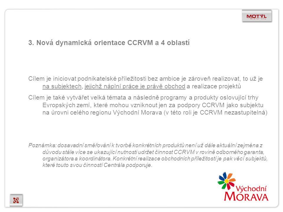 3. Nová dynamická orientace CCRVM a 4 oblastí Cílem je iniciovat podnikatelské příležitosti bez ambice je zároveň realizovat, to už je na subjektech,