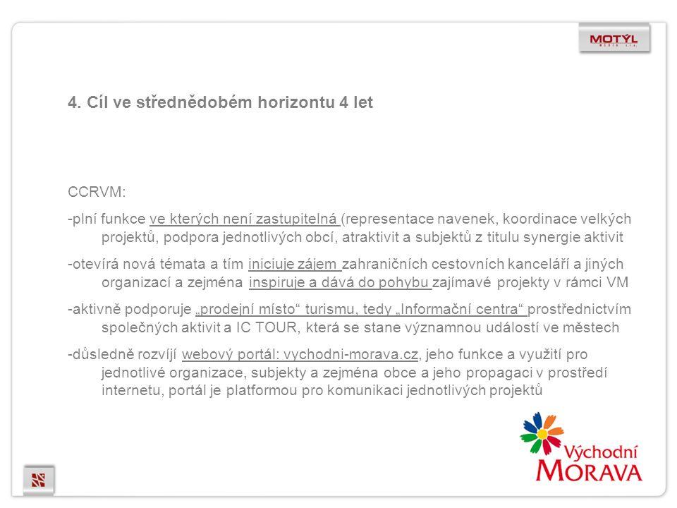 4. Cíl ve střednědobém horizontu 4 let CCRVM: -plní funkce ve kterých není zastupitelná (representace navenek, koordinace velkých projektů, podpora je
