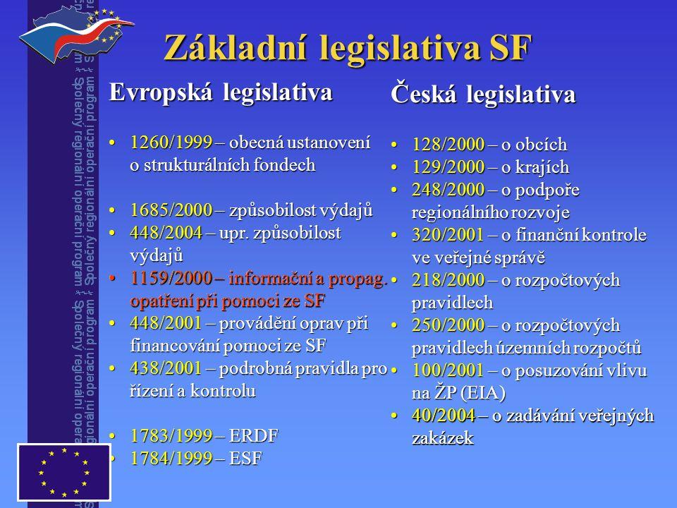 Základní legislativa SF Evropská legislativa 1260/1999 – obecná ustanovení1260/1999 – obecná ustanovení o strukturálních fondech 1685/2000 – způsobilost výdajů1685/2000 – způsobilost výdajů 448/2004 – upr.