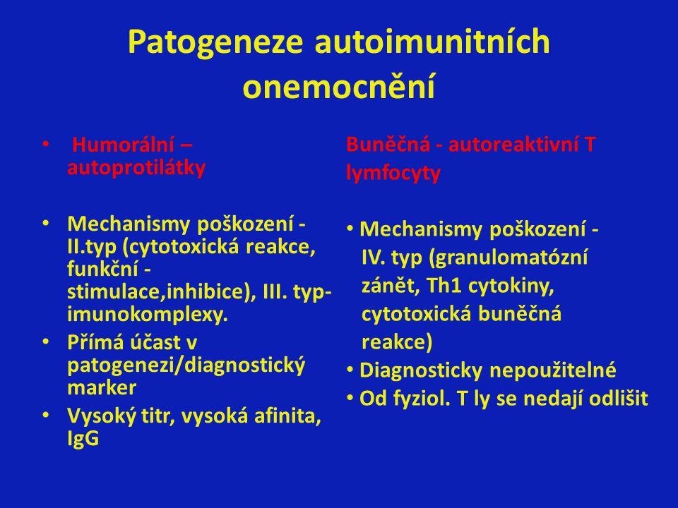 Patogeneze autoimunitních onemocnění Humorální – autoprotilátky Mechanismy poškození - II.typ (cytotoxická reakce, funkční - stimulace,inhibice), III.