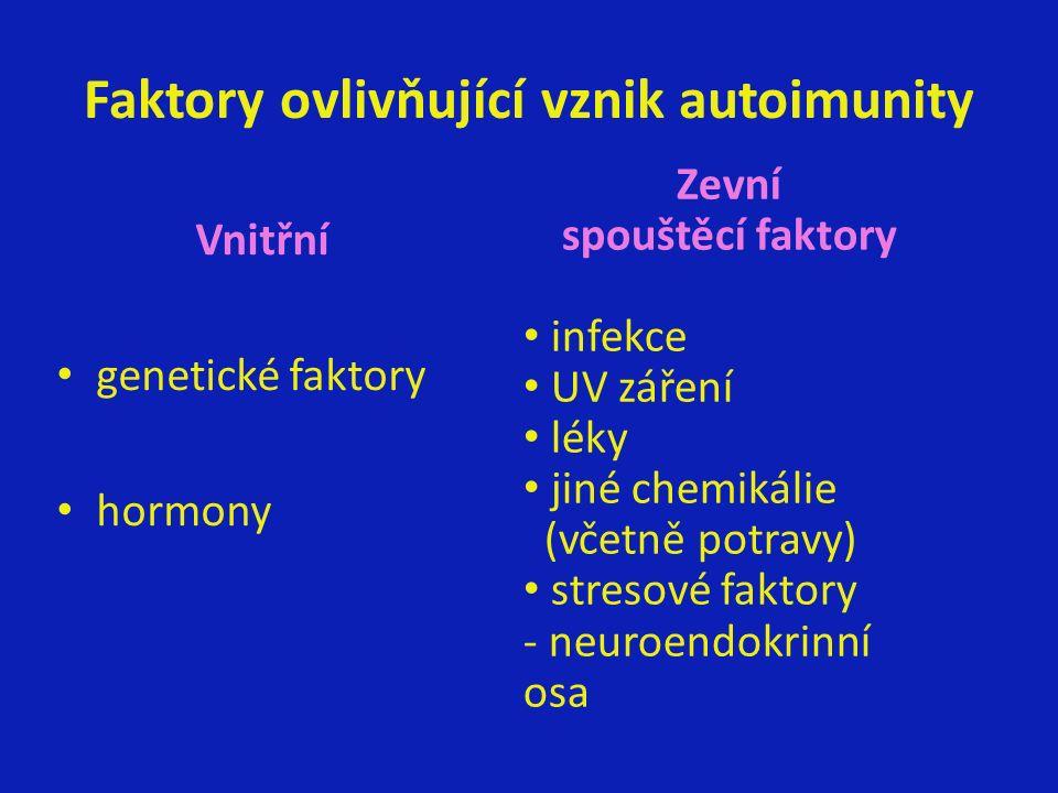 Faktory ovlivňující vznik autoimunity Vnitřní genetické faktory hormony Zevní spouštěcí faktory infekce UV záření léky jiné chemikálie (včetně potravy) stresové faktory - neuroendokrinní osa
