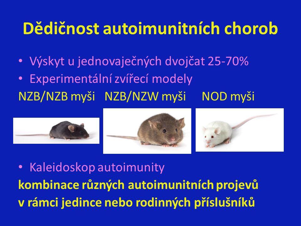 Dědičnost autoimunitních chorob Výskyt u jednovaječných dvojčat 25-70% Experimentální zvířecí modely NZB/NZB myši NZB/NZW myši NOD myši Kaleidoskop autoimunity kombinace různých autoimunitních projevů v rámci jedince nebo rodinných příslušníků