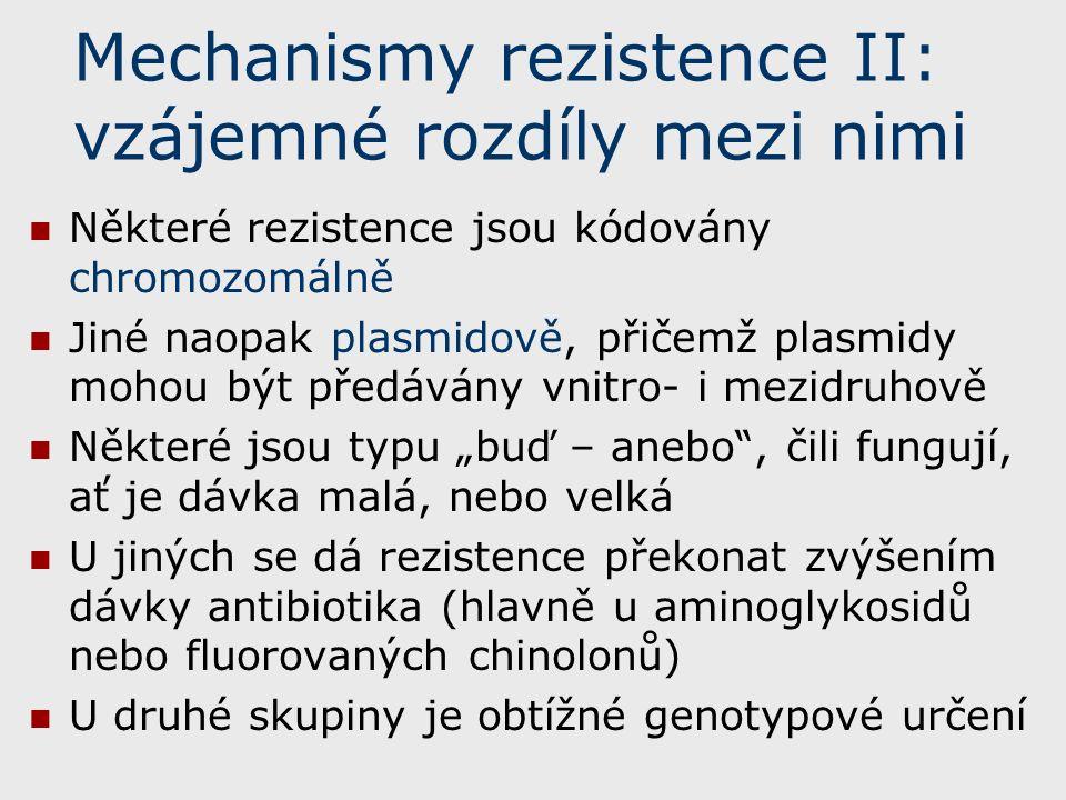 """Mechanismy rezistence II: vzájemné rozdíly mezi nimi Některé rezistence jsou kódovány chromozomálně Jiné naopak plasmidově, přičemž plasmidy mohou být předávány vnitro- i mezidruhově Některé jsou typu """"buď – anebo , čili fungují, ať je dávka malá, nebo velká U jiných se dá rezistence překonat zvýšením dávky antibiotika (hlavně u aminoglykosidů nebo fluorovaných chinolonů) U druhé skupiny je obtížné genotypové určení"""