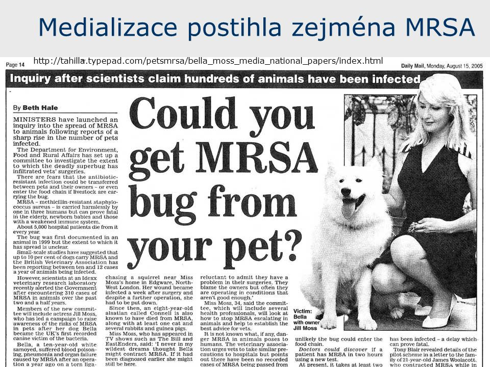 Medializace postihla zejména MRSA http://tahilla.typepad.com/petsmrsa/bella_moss_media_national_papers/index.html