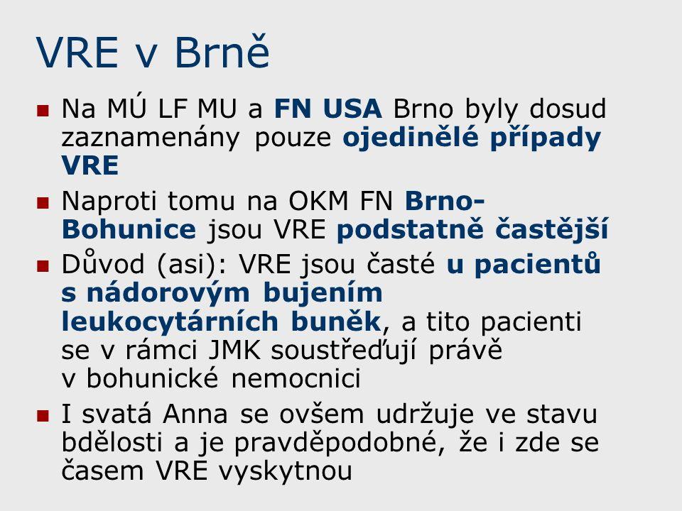 VRE v Brně Na MÚ LF MU a FN USA Brno byly dosud zaznamenány pouze ojedinělé případy VRE Naproti tomu na OKM FN Brno- Bohunice jsou VRE podstatně častější Důvod (asi): VRE jsou časté u pacientů s nádorovým bujením leukocytárních buněk, a tito pacienti se v rámci JMK soustřeďují právě v bohunické nemocnici I svatá Anna se ovšem udržuje ve stavu bdělosti a je pravděpodobné, že i zde se časem VRE vyskytnou