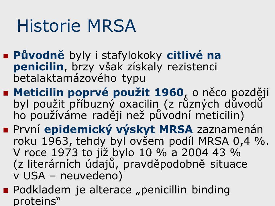 Historie MRSA Původně byly i stafylokoky citlivé na penicilin, brzy však získaly rezistenci betalaktamázového typu Meticilin poprvé použit 1960, o něco později byl použit příbuzný oxacilin (z různých důvodů ho používáme raději než původní meticilin) První epidemický výskyt MRSA zaznamenán roku 1963, tehdy byl ovšem podíl MRSA 0,4 %.
