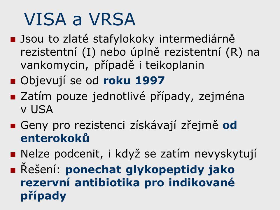 VISA a VRSA Jsou to zlaté stafylokoky intermediárně rezistentní (I) nebo úplně rezistentní (R) na vankomycin, případě i teikoplanin Objevují se od roku 1997 Zatím pouze jednotlivé případy, zejména v USA Geny pro rezistenci získávají zřejmě od enterokoků Nelze podcenit, i když se zatím nevyskytují Řešení: ponechat glykopeptidy jako rezervní antibiotika pro indikované případy